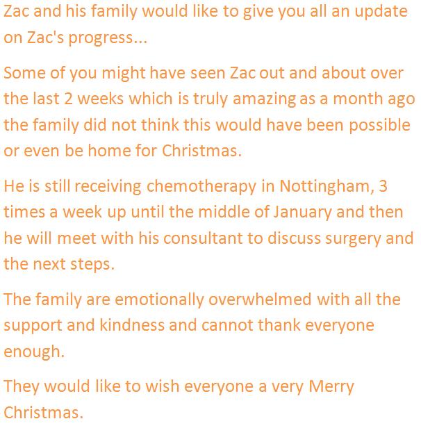 Update 17-12-2015